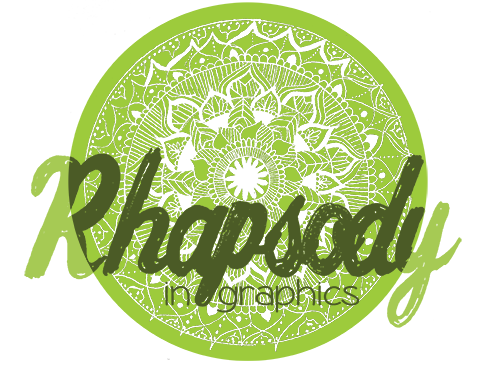 Rhapsody in Graphics